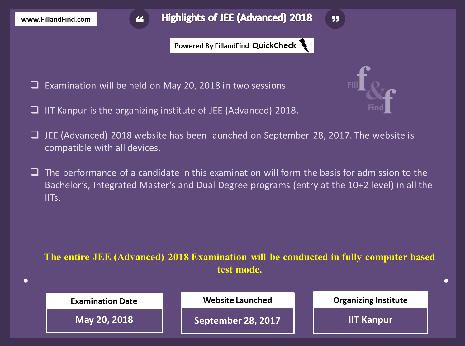 JEE Advanced 2018: Registration, Application Form, Dates, Syllabus
